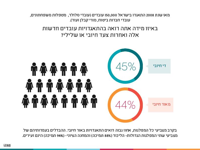 126572_infographics_794x5952